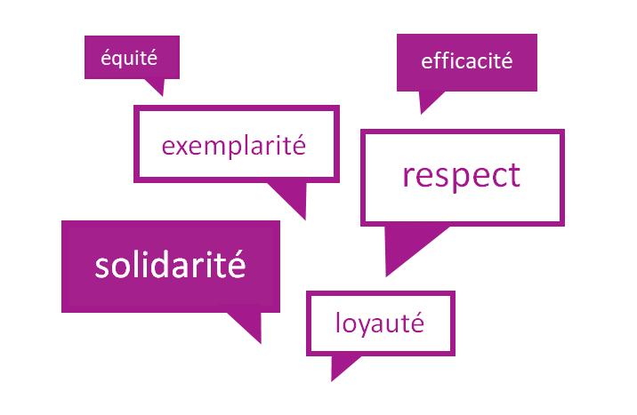 Mutualisme et solidarité de GDS Bretagne