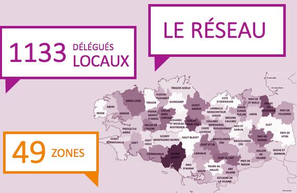 La gouvernance régionale du GDS Bretagne